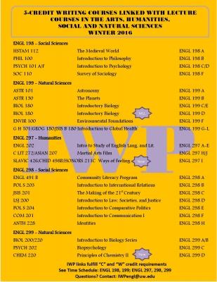 Winter Quarter 2016 Interdisciplinary Writing Program Linked Courses