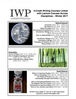 IWP Writing Links - Winter 2017
